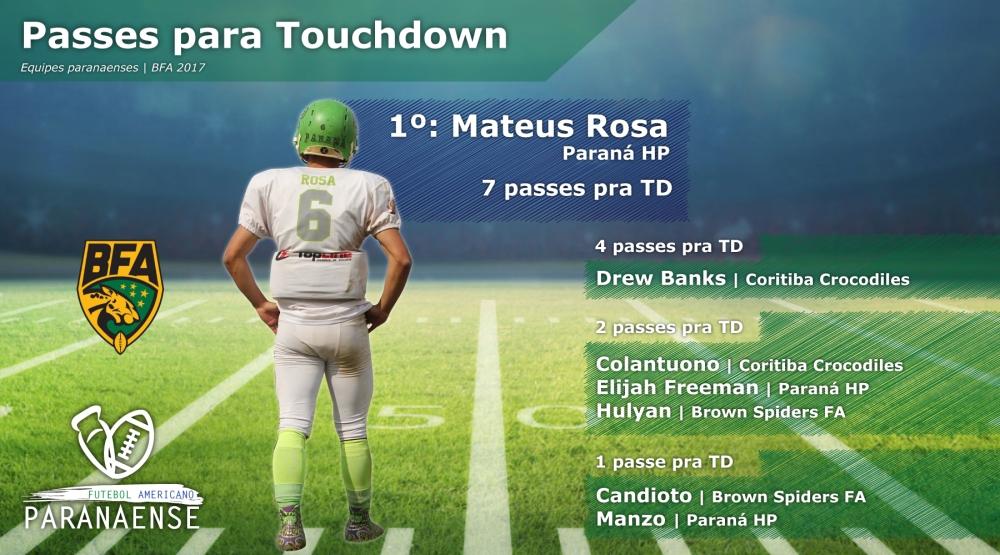 Touchdowns individuais-01