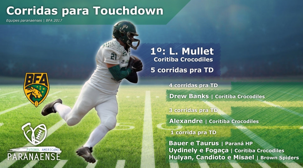 Touchdowns individuais-03