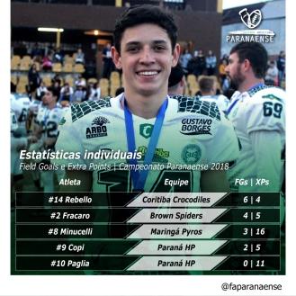 05_ FAPR_ Recordes 2018-04
