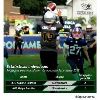 Stats individuais-02