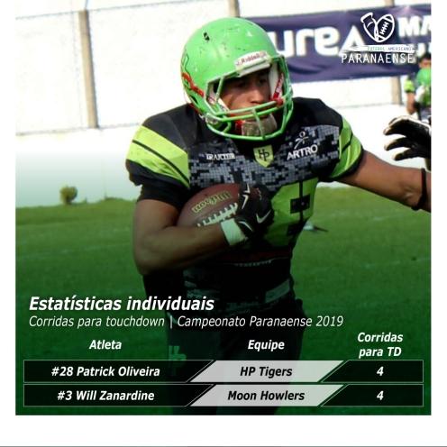 Stats individuais-03