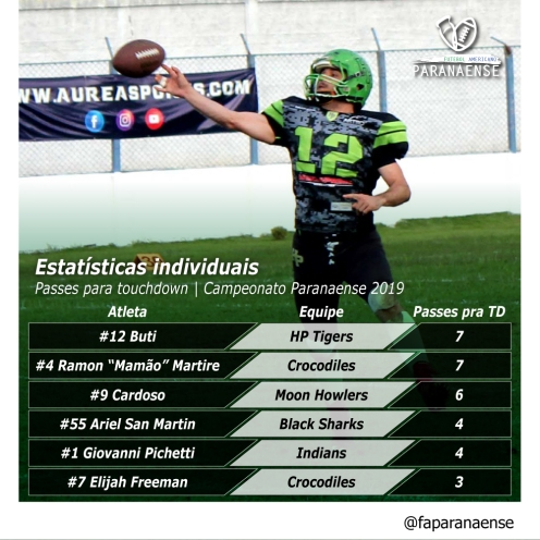 Stats individuais-01