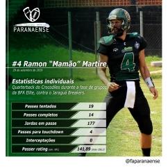217_ BFA19_ stats ind mamao-01